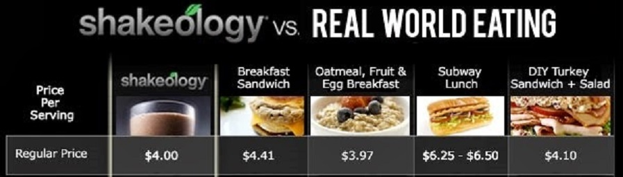 Shakeology-Vs-Real-World